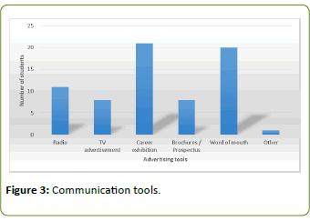 global-media-Communication
