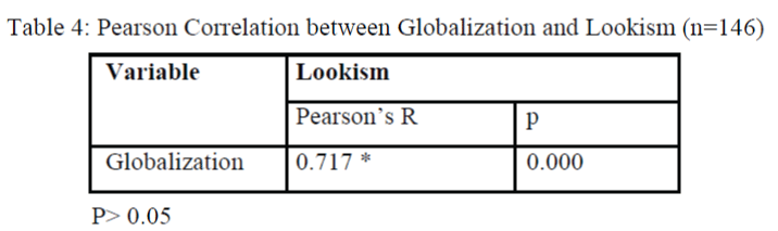 global-media-Globalization-Lookism