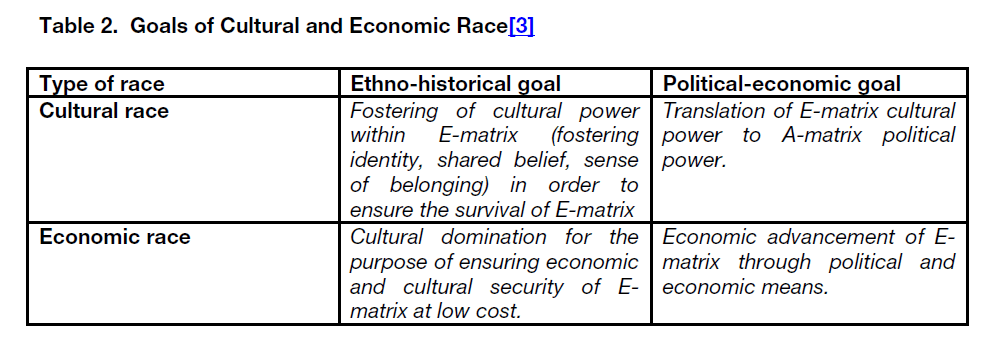 global-media-Goals-Cultural