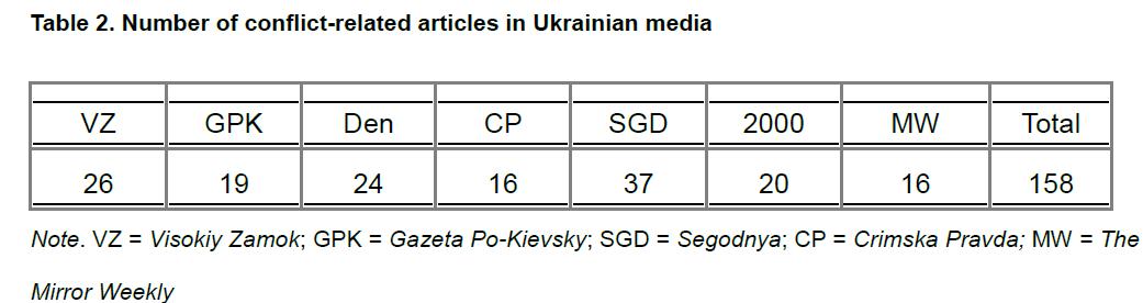 global-media-Number-conflict