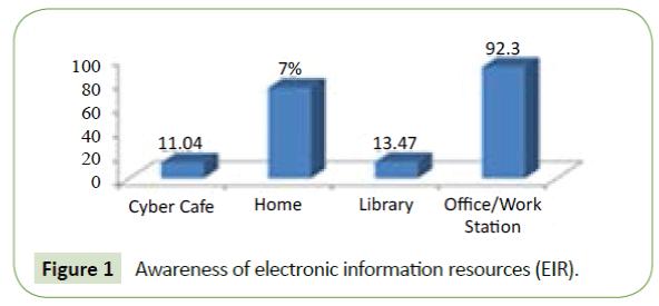 global-media-electronic-information