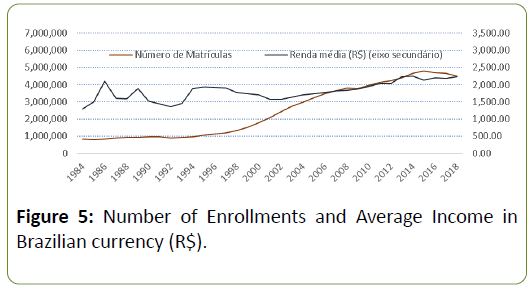 global-media-enrollments