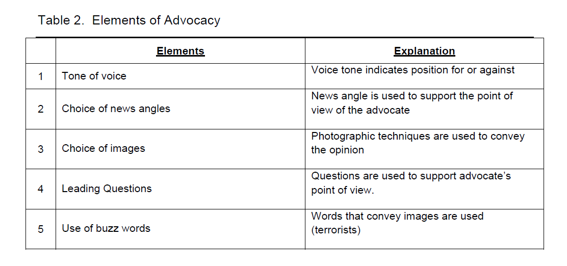 global-media-journal-Elements-Advocacy
