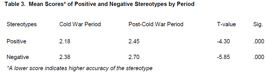 global-media-journal-Negative-Stereotypes
