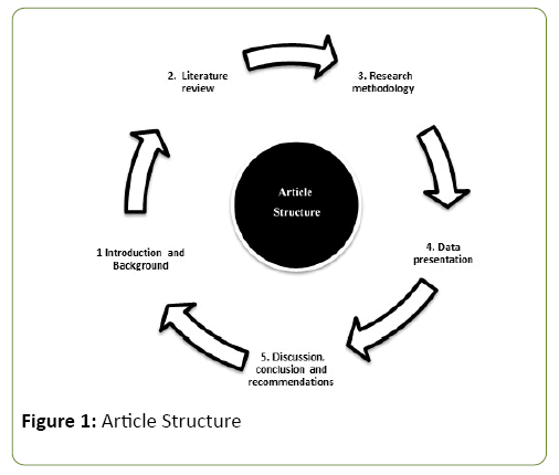 global-media-journal-Structure