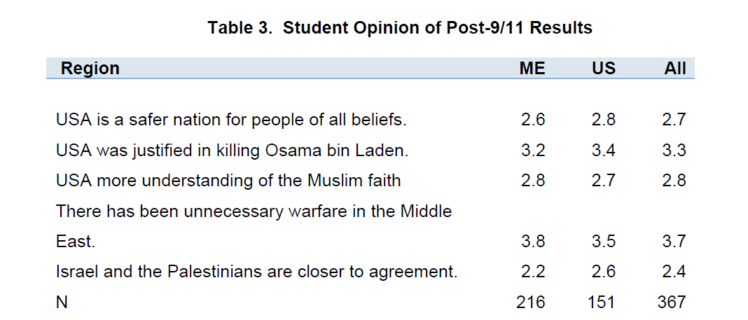 global-media-journal-Student-Opinion-Post