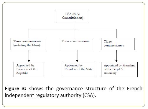 global-media-journal-regulatory