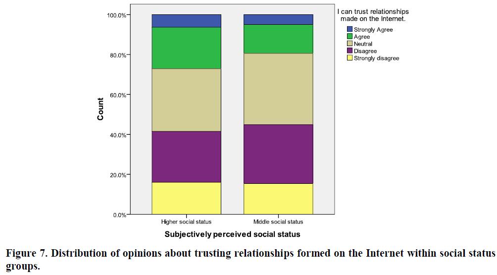 global-media-journal-trusting-relationships