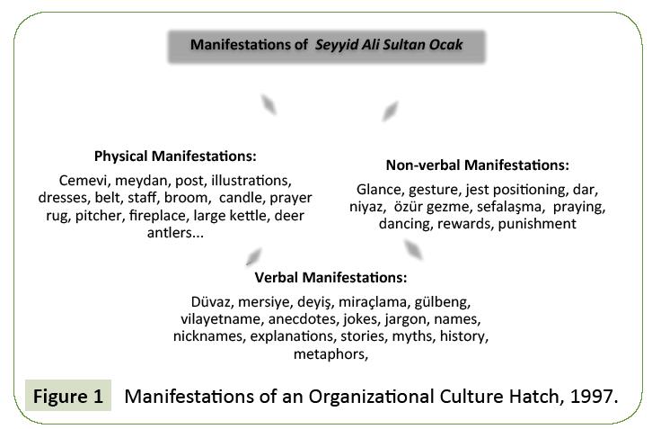 global-media-organizational-culture-hatch