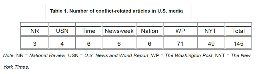 global-media-related-articles