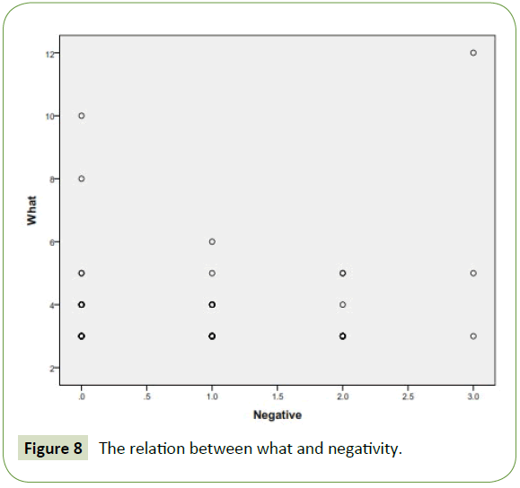 global-media-relation-between-what-negativity