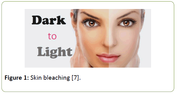 global-media-skin-bleaching