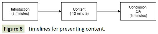 global-media-timelines-presenting-content