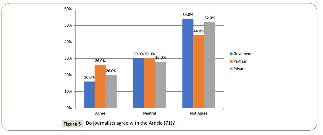 globalmediajournal-agree-with