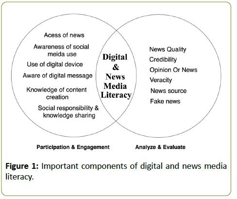 globalmediajournal-components