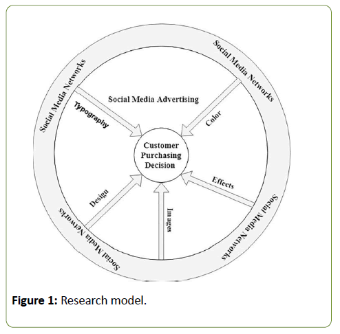 globalmediajournal-model