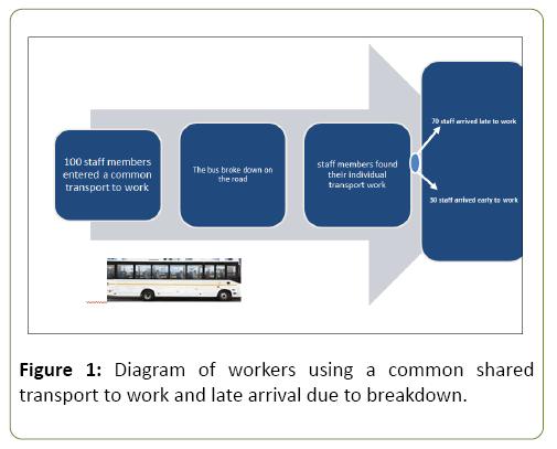 globalmediajournal-shared-transport