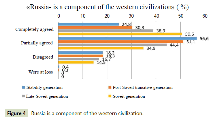 globalmediajournal-western-civilization